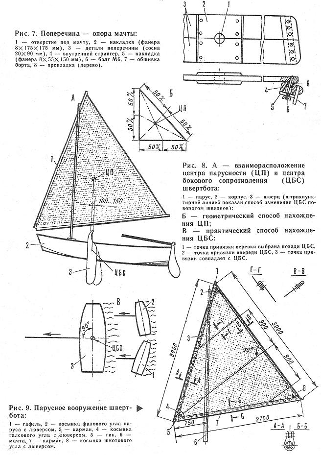 чертежи по постройки лодки из фанеры