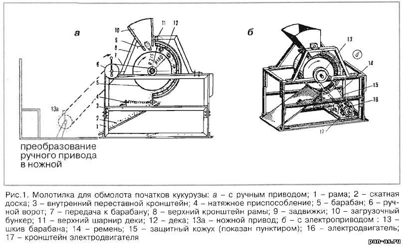 Как сделать молотилку для зерна своими руками 201