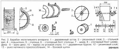 Как сделать молотилку для зерна своими руками 643