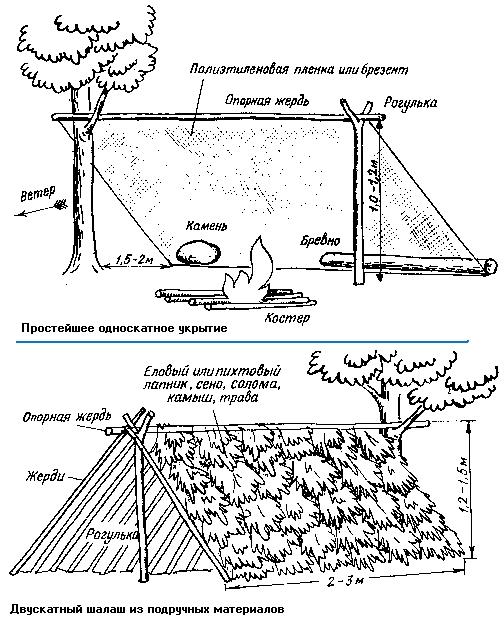 Как построить шалаш в лесу детям 187