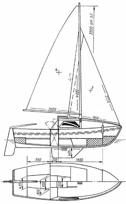 Парусная лодка своими руками из фанеры чертежи