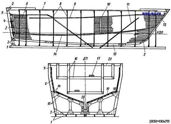 постройка лодки из стеклопластика своими руками