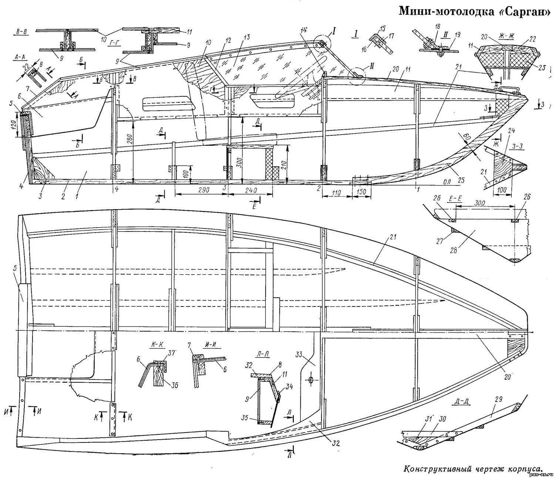 постройка моторной лодки из фанеры своими руками