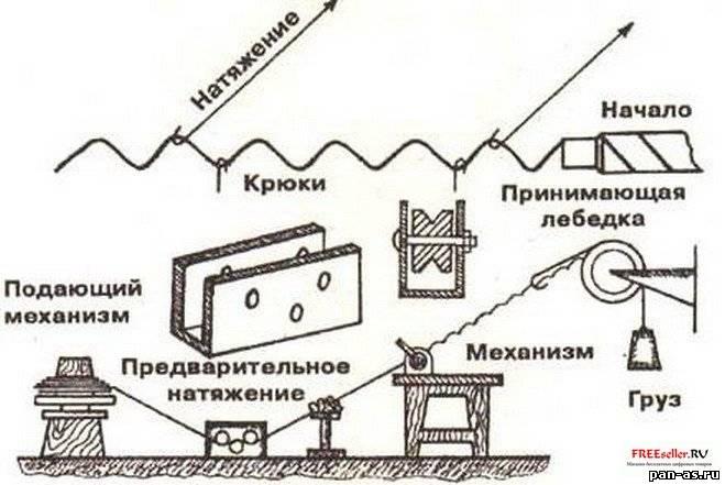 Как сделать станок для сетки рабица своими